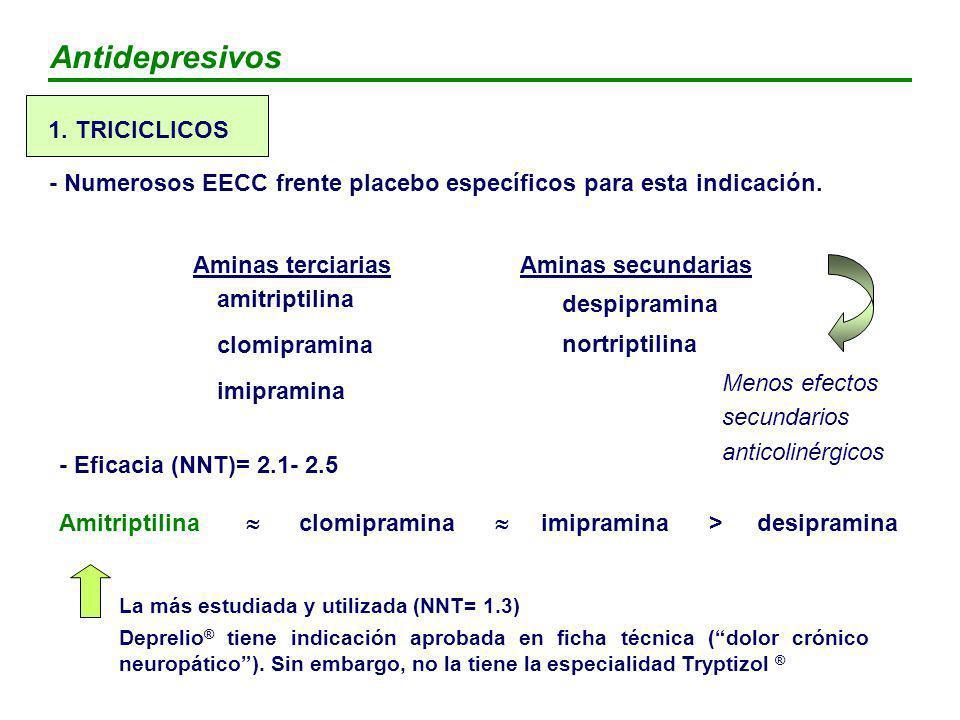 Antidepresivos 1. TRICICLICOS