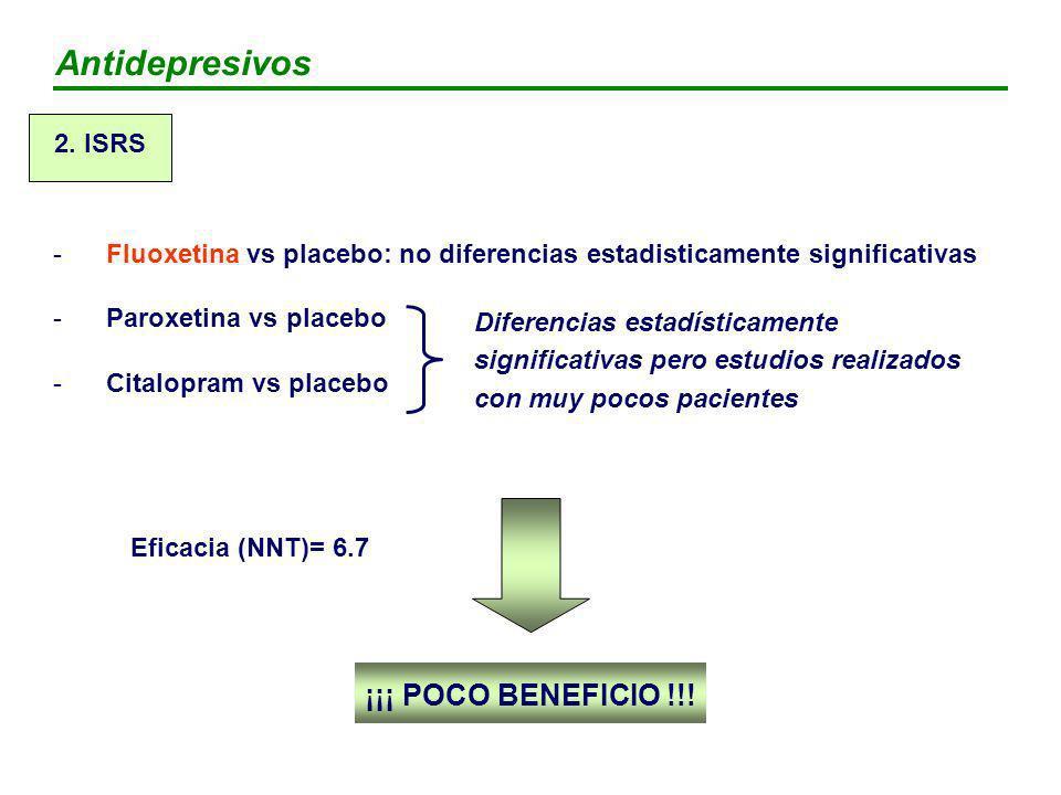 Antidepresivos ¡¡¡ POCO BENEFICIO !!! 2. ISRS