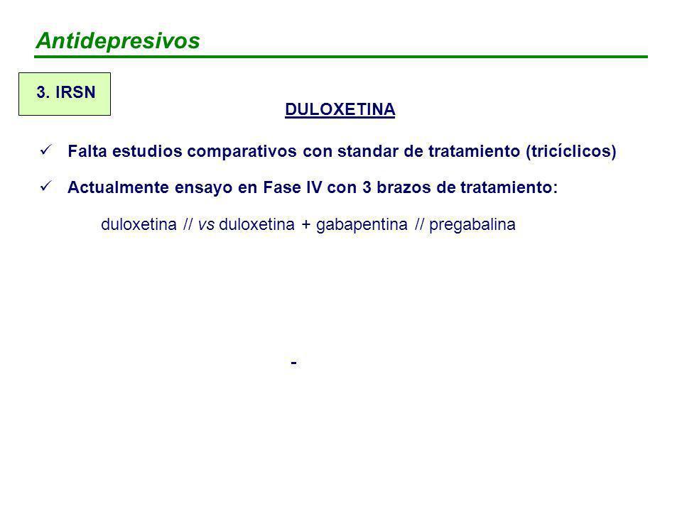 Antidepresivos 3. IRSN DULOXETINA