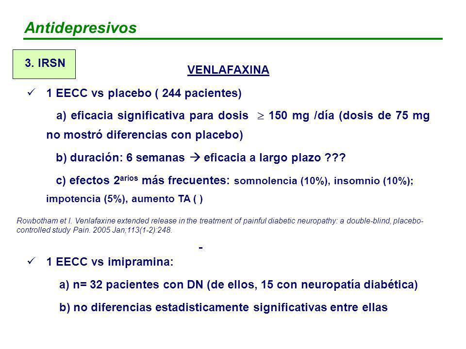 Antidepresivos 3. IRSN VENLAFAXINA 1 EECC vs placebo ( 244 pacientes)