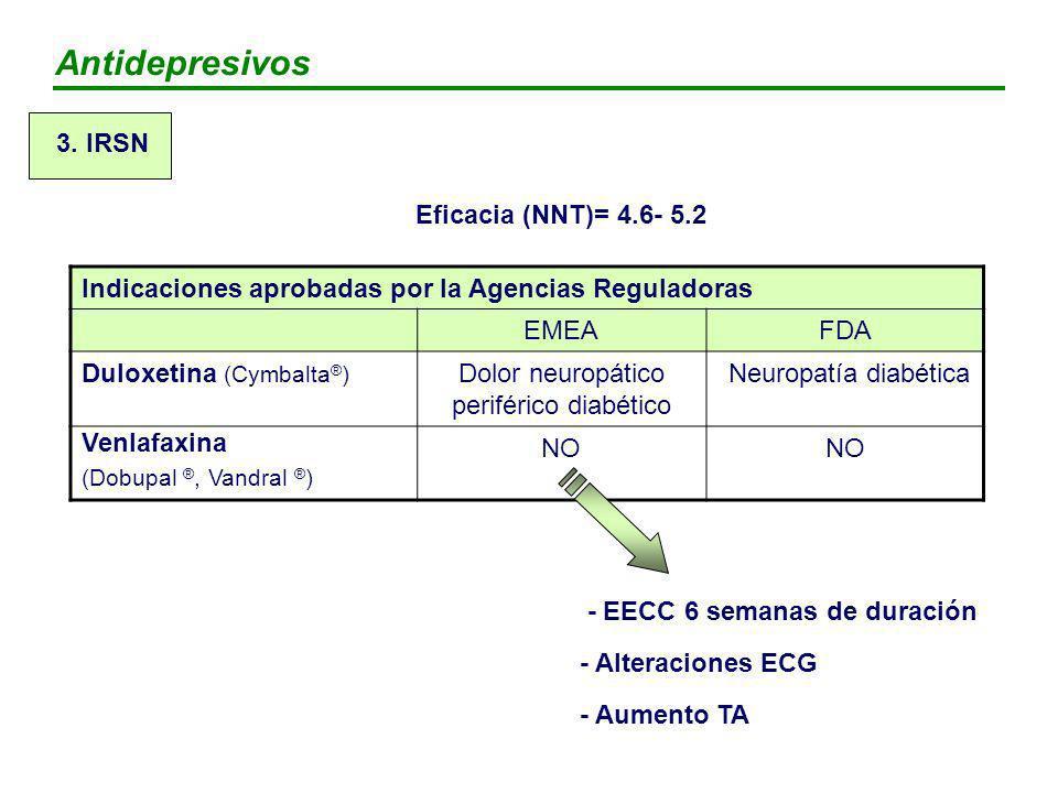 Dolor neuropático periférico diabético