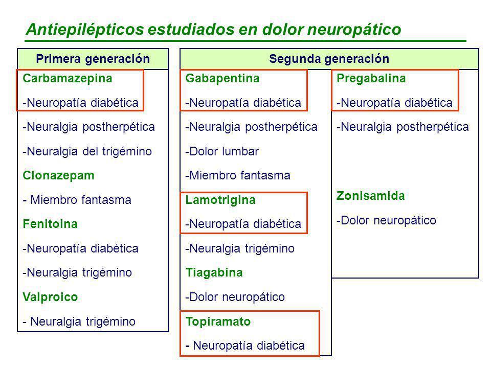 Antiepilépticos estudiados en dolor neuropático