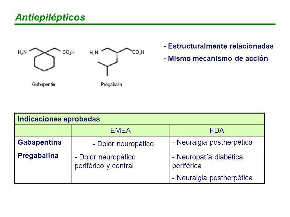 Antiepilépticos - Estructuralmente relacionadas