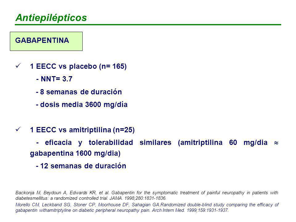 Antiepilépticos GABAPENTINA 1 EECC vs placebo (n= 165) - NNT= 3.7