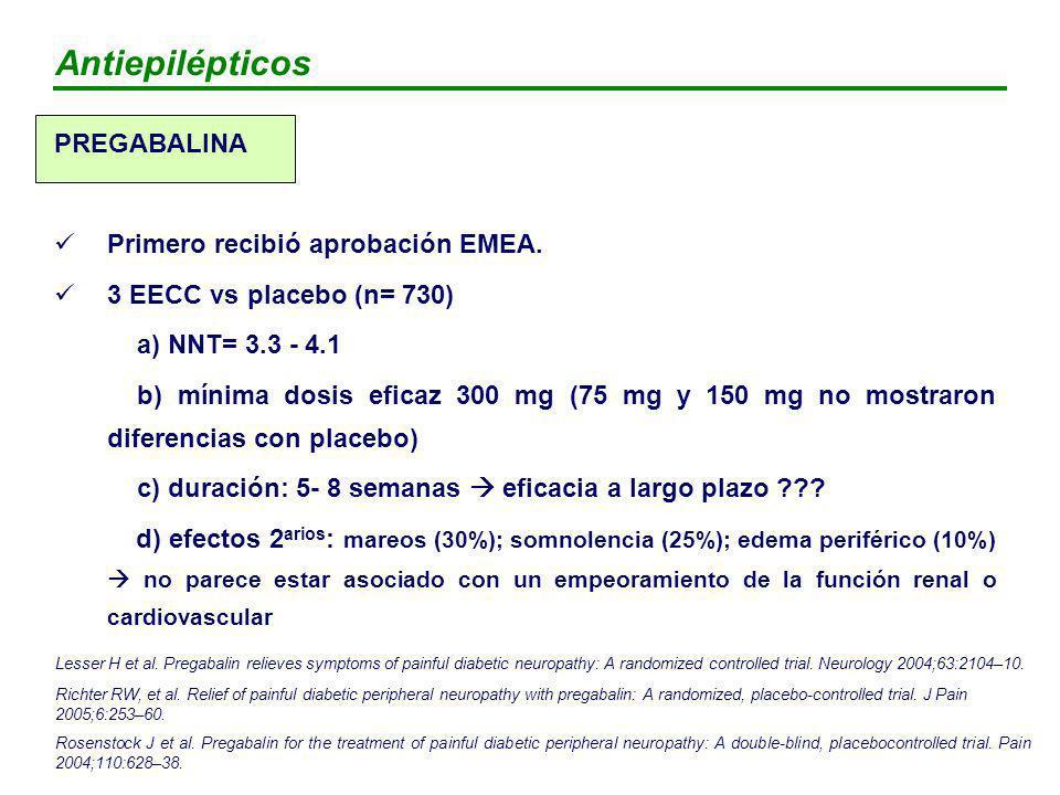 Antiepilépticos PREGABALINA Primero recibió aprobación EMEA.