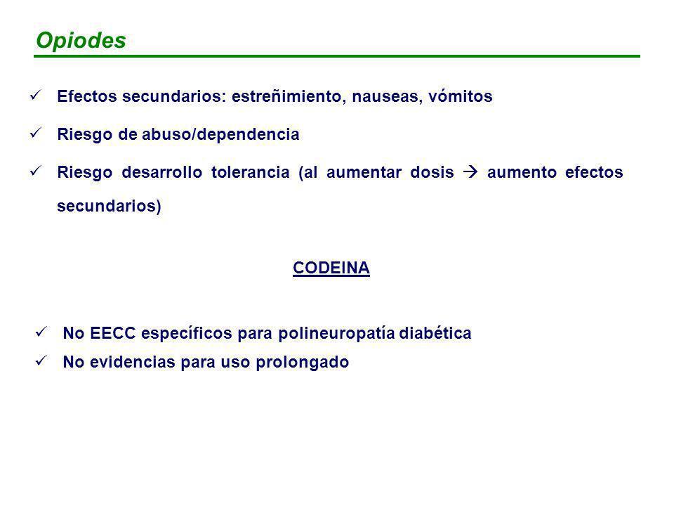 Opiodes Efectos secundarios: estreñimiento, nauseas, vómitos