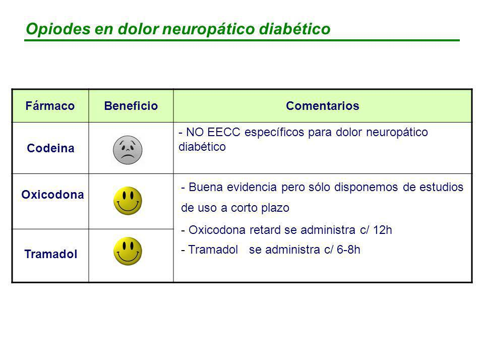 Opiodes en dolor neuropático diabético