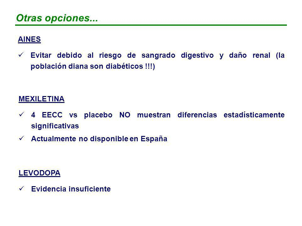 Otras opciones...AINES. Evitar debido al riesgo de sangrado digestivo y daño renal (la población diana son diabéticos !!!)