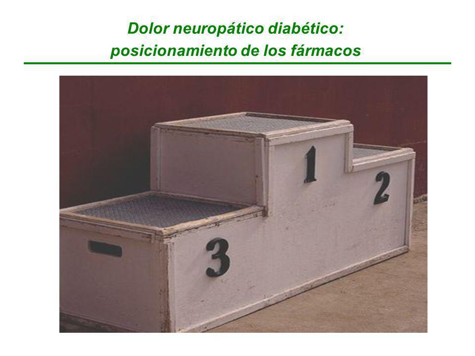 Dolor neuropático diabético: posicionamiento de los fármacos