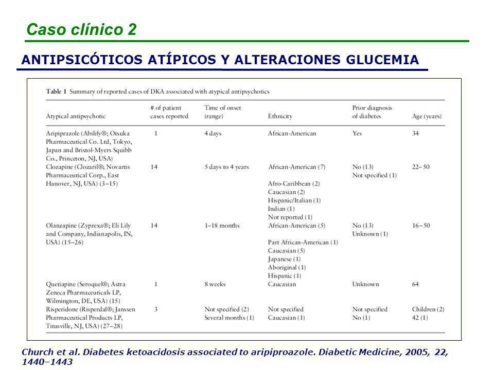 Caso clínico 2 ANTIPSICÓTICOS ATÍPICOS Y ALTERACIONES GLUCEMIA