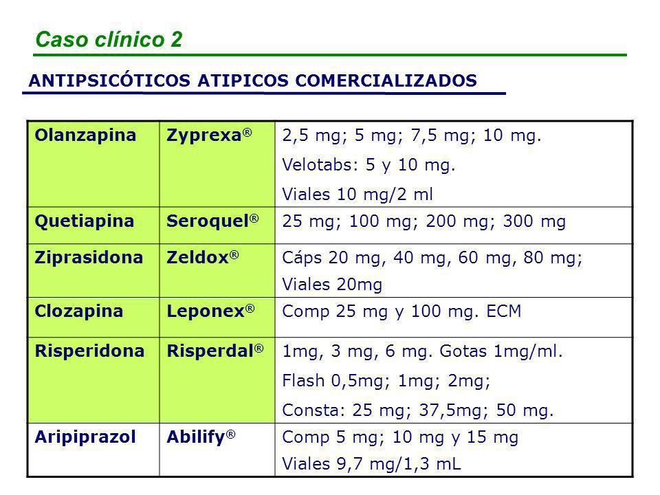 Caso clínico 2 ANTIPSICÓTICOS ATIPICOS COMERCIALIZADOS Olanzapina