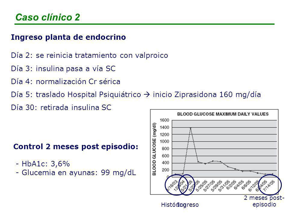 Caso clínico 2 Ingreso planta de endocrino