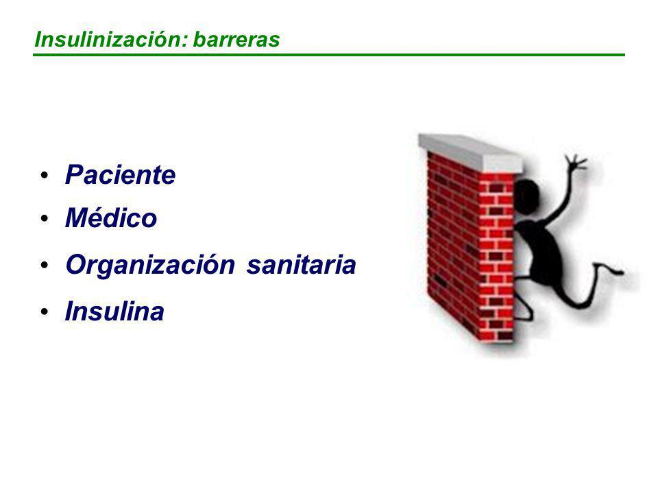 Organización sanitaria Insulina