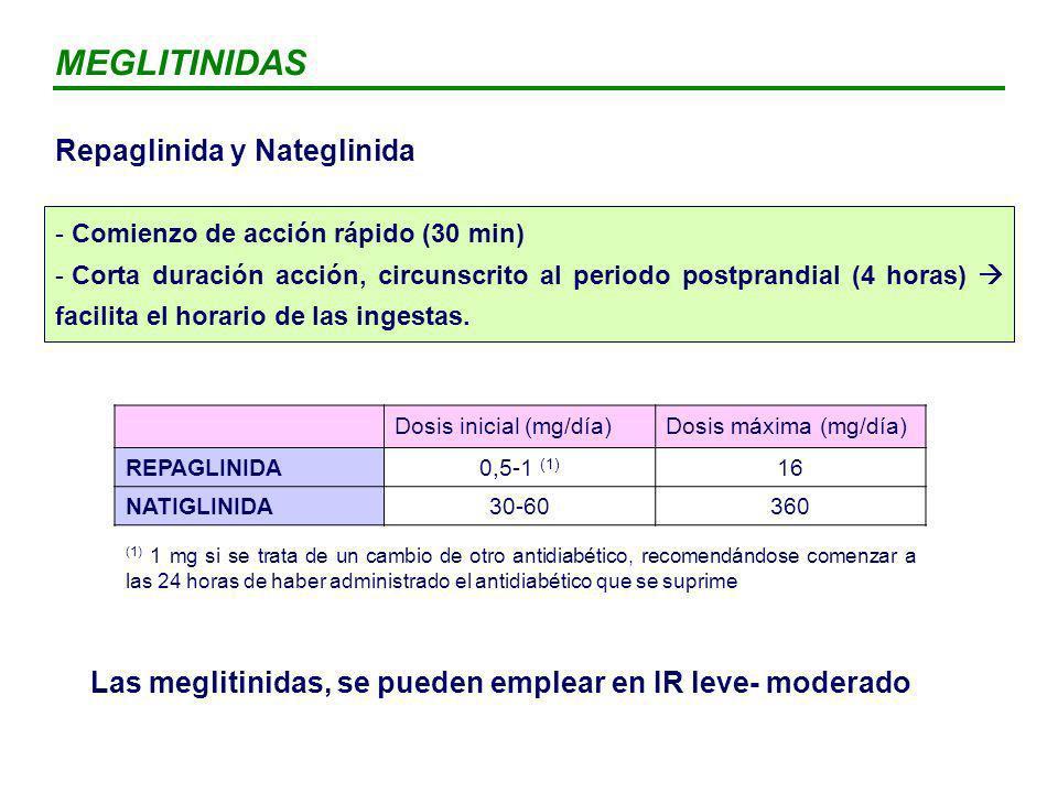 MEGLITINIDAS Repaglinida y Nateglinida