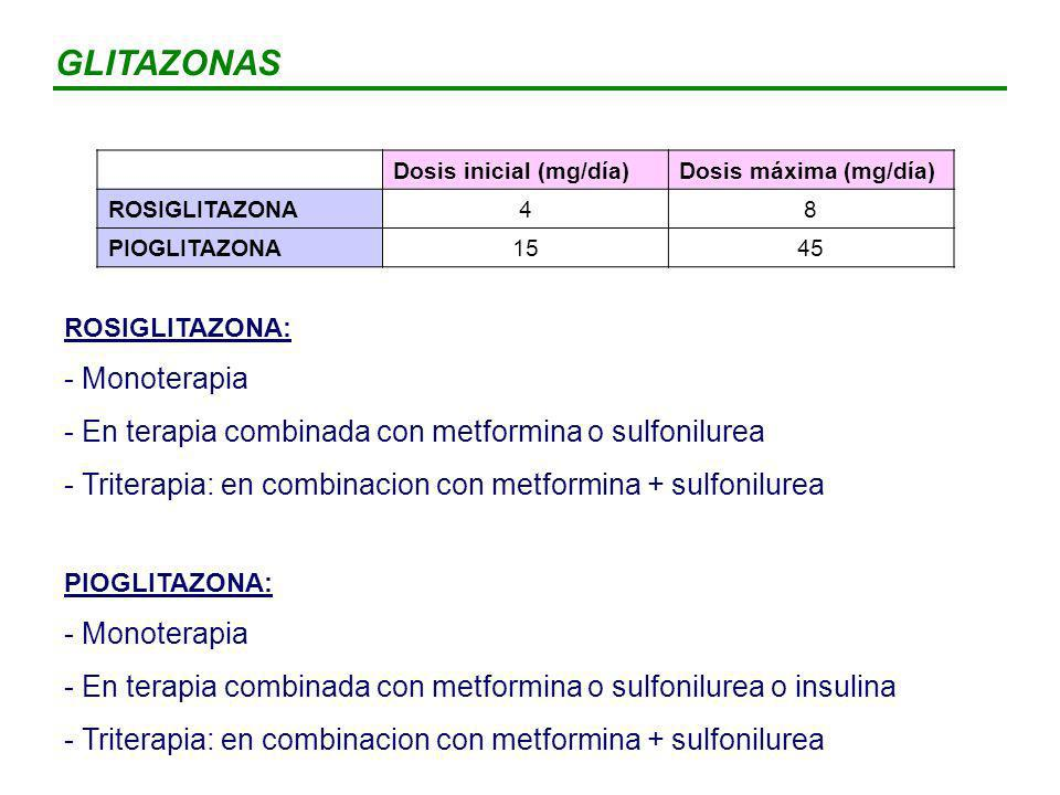 GLITAZONAS Monoterapia