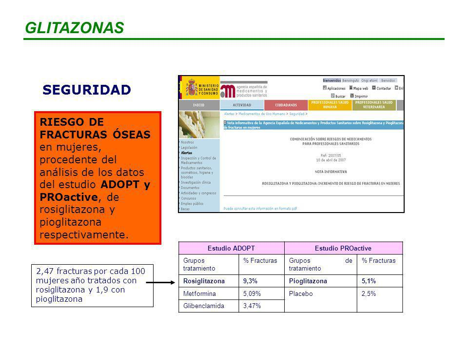 GLITAZONAS SEGURIDAD.