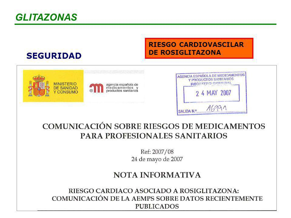 GLITAZONAS RIESGO CARDIOVASCILAR DE ROSIGLITAZONA SEGURIDAD