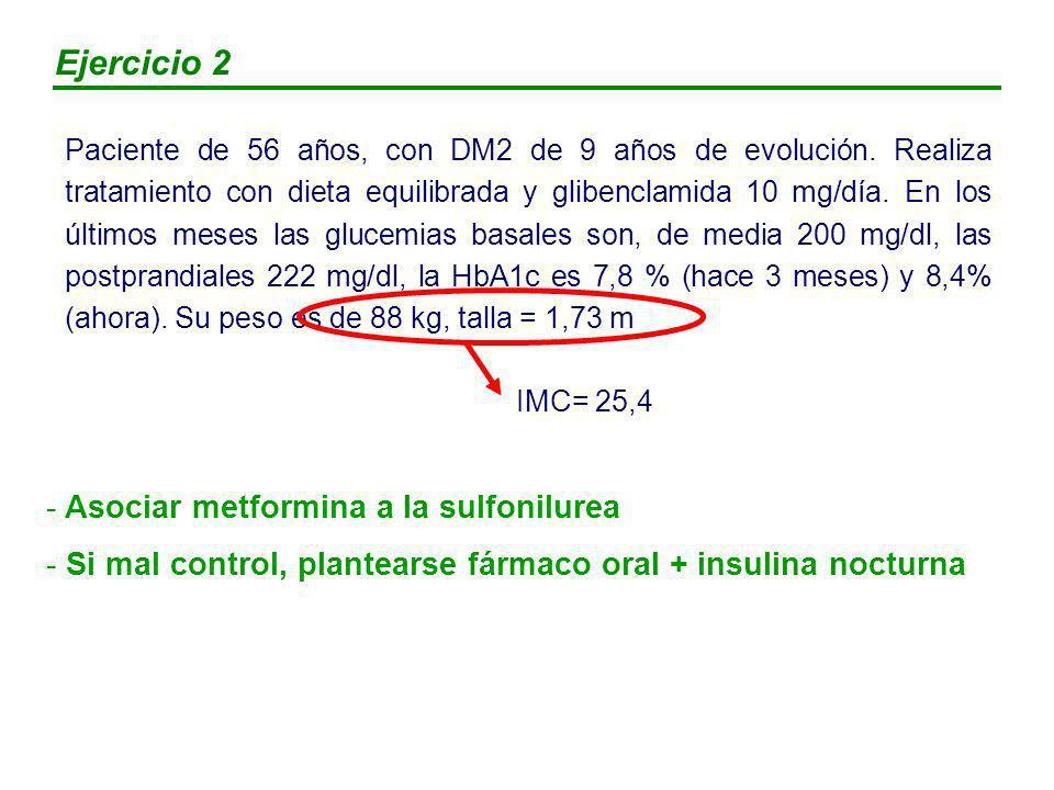 Ejercicio 2 Asociar metformina a la sulfonilurea