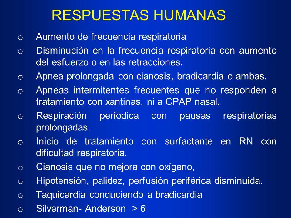 RESPUESTAS HUMANAS Aumento de frecuencia respiratoria