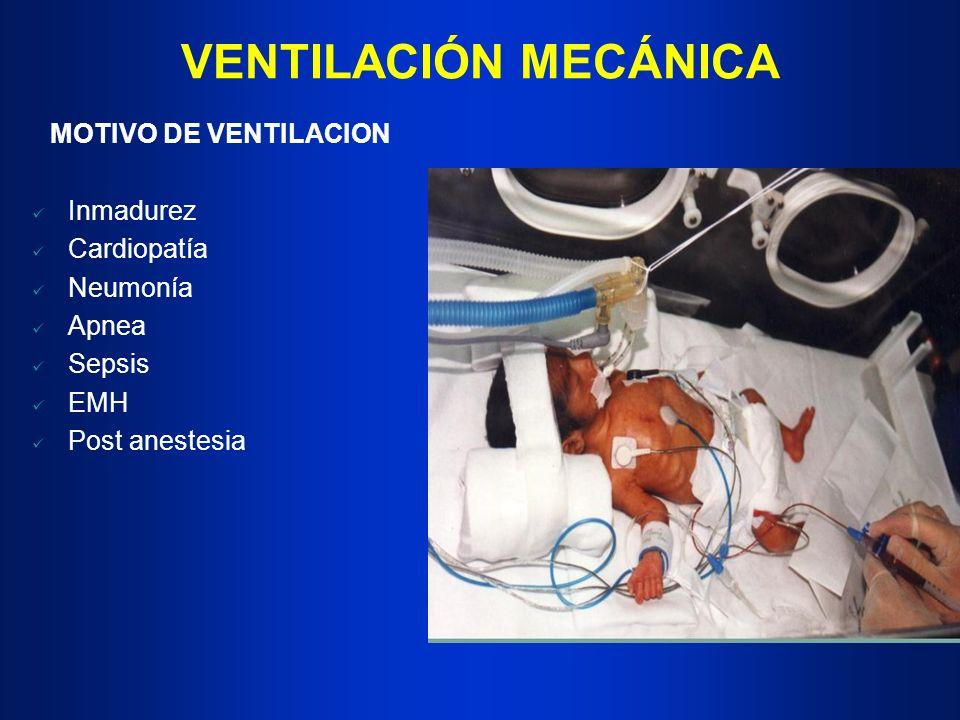 VENTILACIÓN MECÁNICA MOTIVO DE VENTILACION Inmadurez Cardiopatía