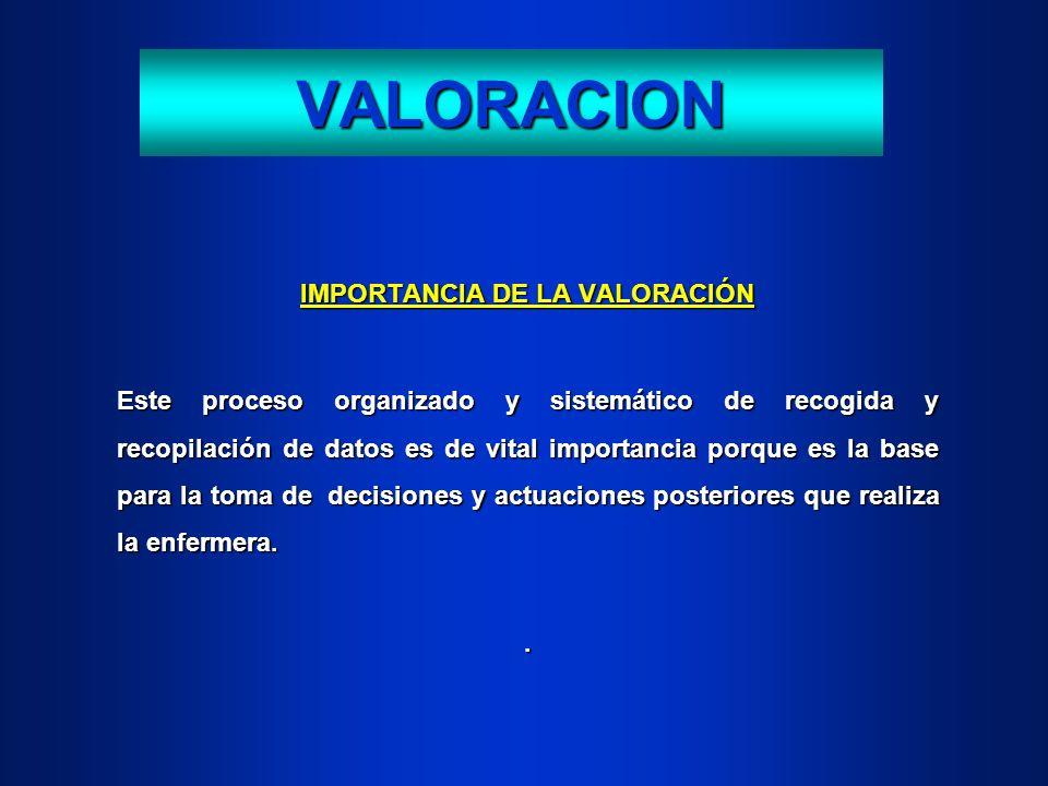IMPORTANCIA DE LA VALORACIÓN
