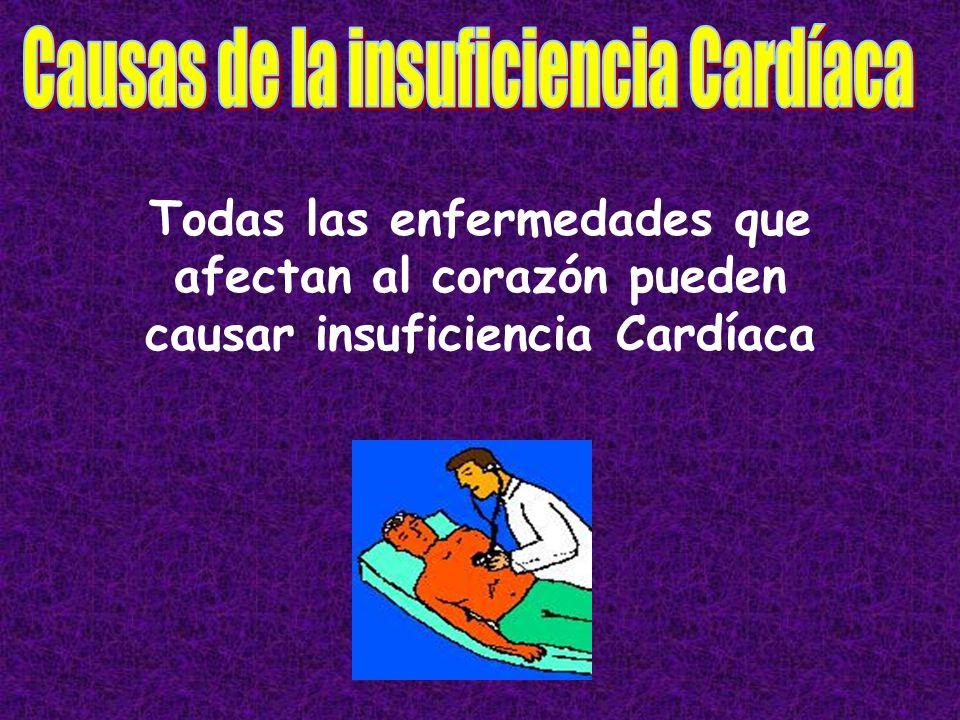 Causas de la insuficiencia Cardíaca