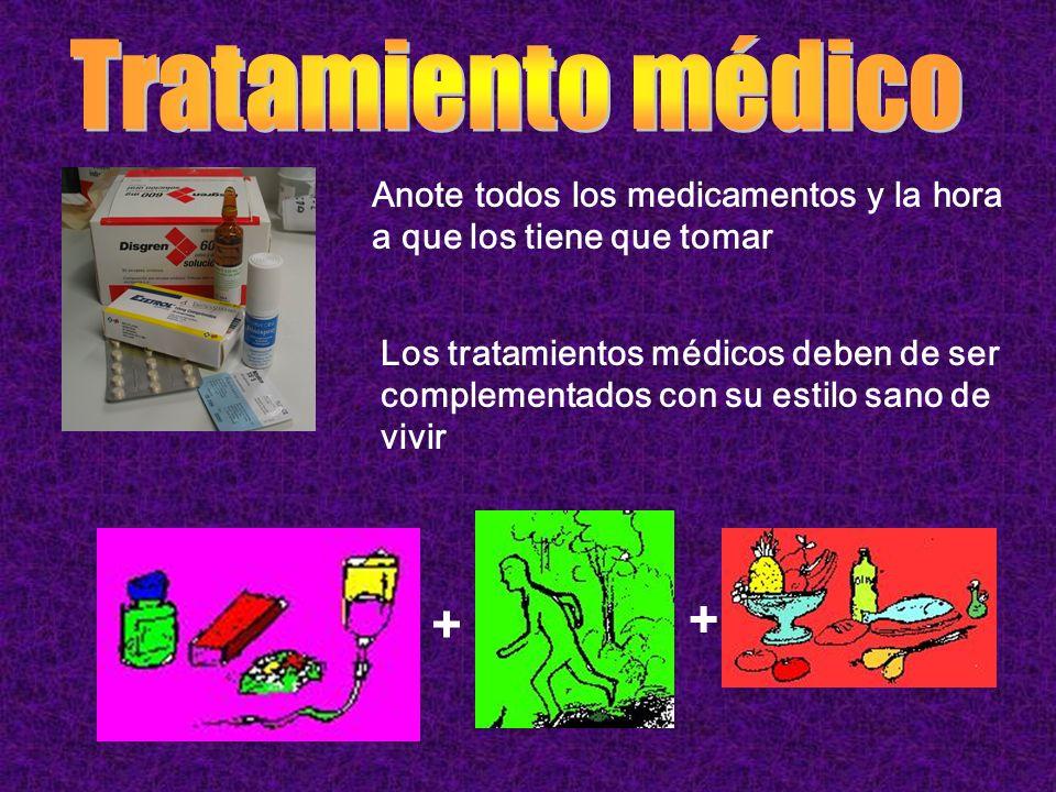 Tratamiento médico Anote todos los medicamentos y la hora a que los tiene que tomar.