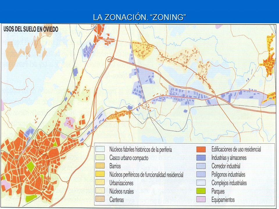 LA ZONACIÓN. ZONING