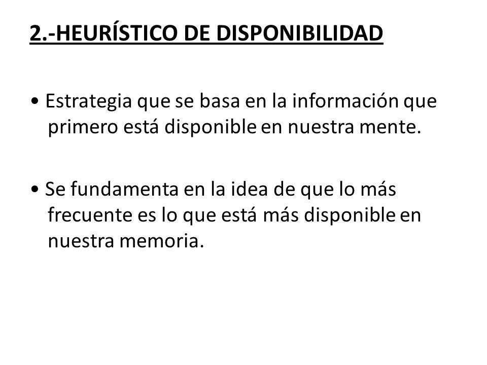 2.-HEURÍSTICO DE DISPONIBILIDAD