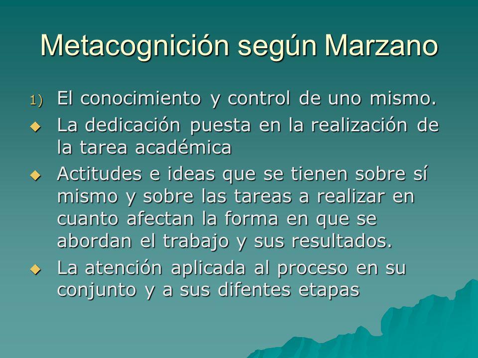 Metacognición según Marzano