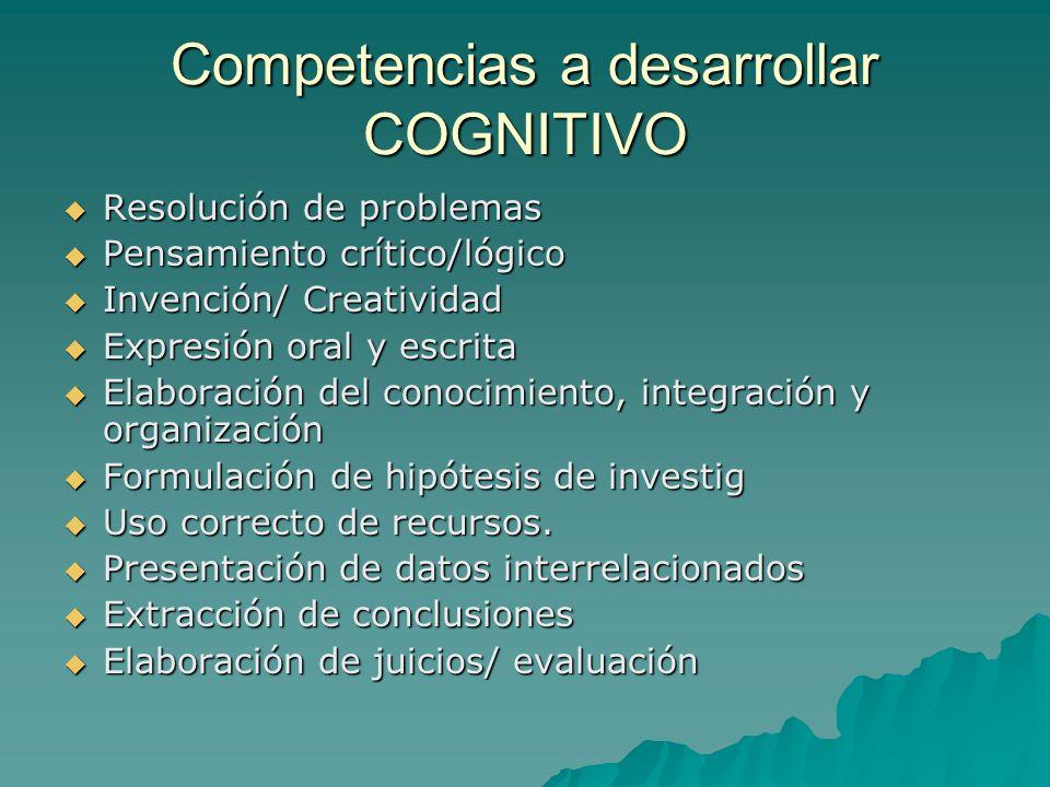 Competencias a desarrollar COGNITIVO