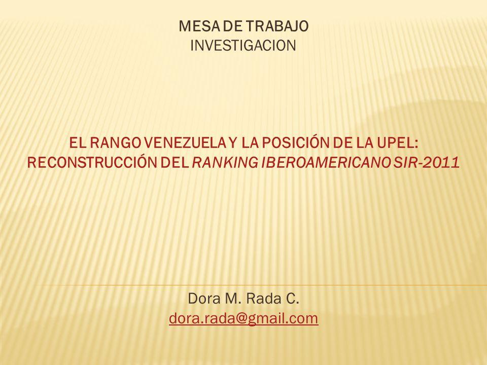 EL RANGO VENEZUELA Y LA POSICIÓN DE LA UPEL: