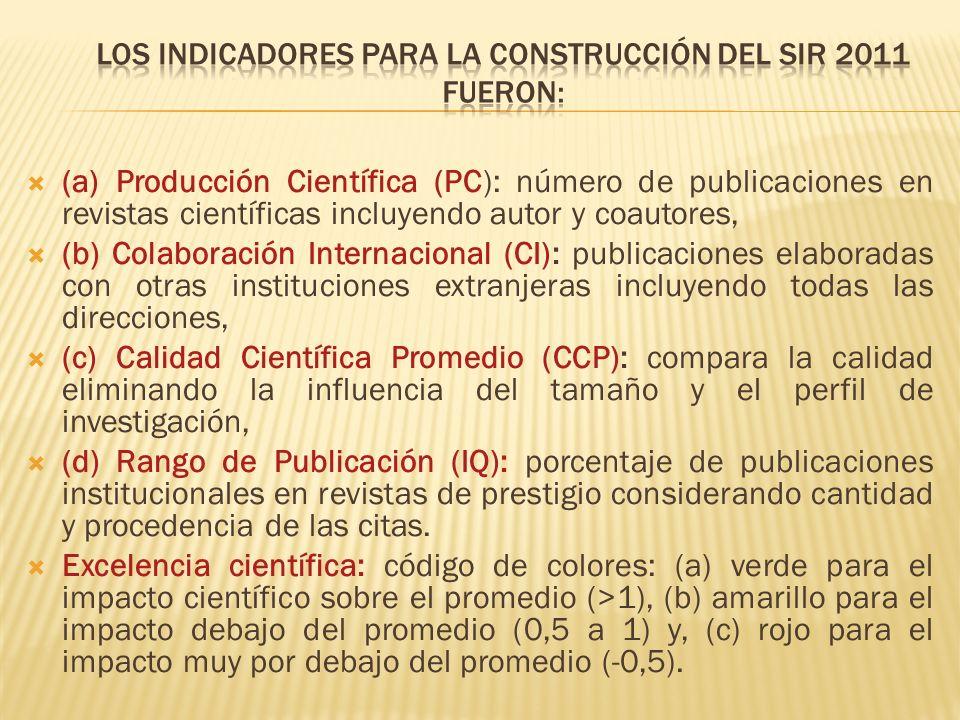 los indicadores para la construcción del SIR 2011 fueron: