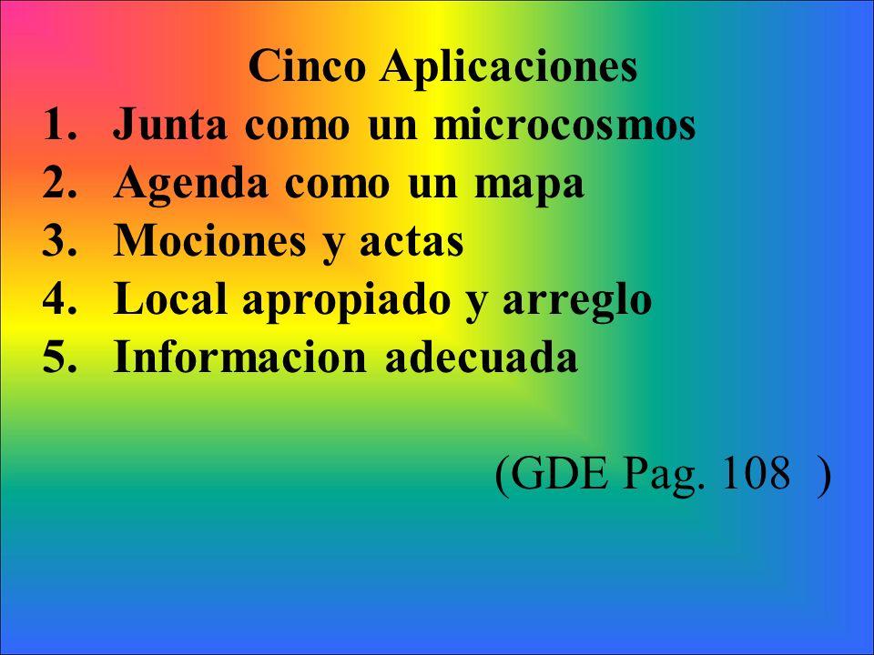 Cinco Aplicaciones Junta como un microcosmos. Agenda como un mapa. Mociones y actas. Local apropiado y arreglo.