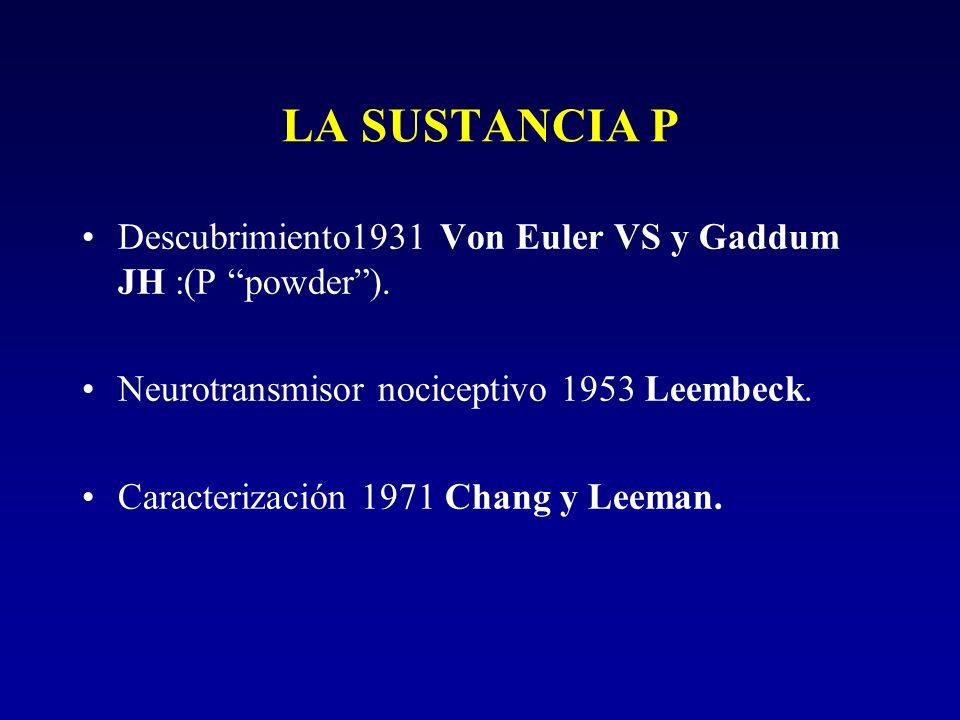 LA SUSTANCIA P Descubrimiento1931 Von Euler VS y Gaddum JH :(P powder ). Neurotransmisor nociceptivo 1953 Leembeck.