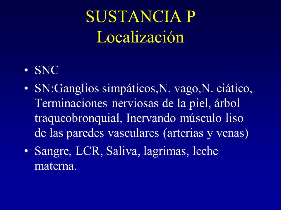 SUSTANCIA P Localización