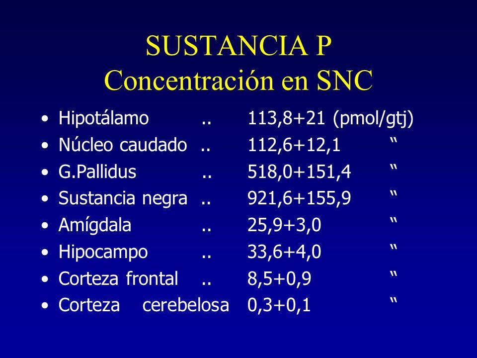 SUSTANCIA P Concentración en SNC