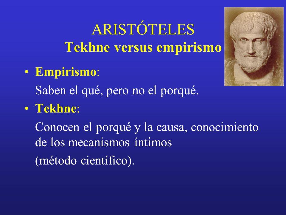 ARISTÓTELES Tekhne versus empirismo