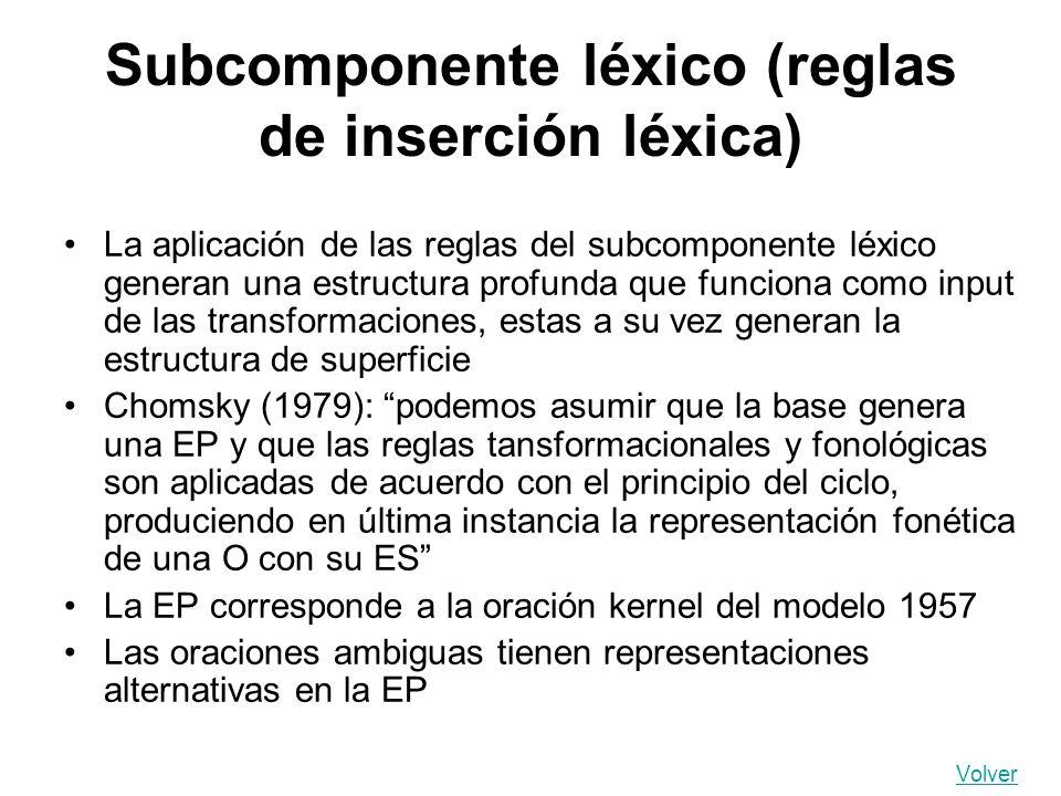 Subcomponente léxico (reglas de inserción léxica)