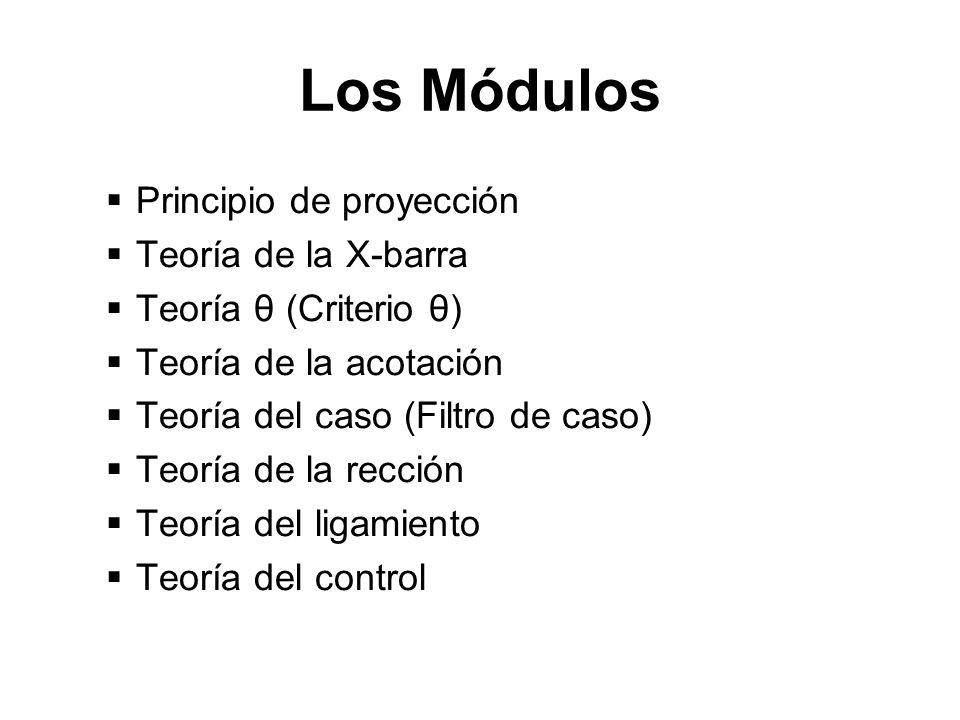 Los Módulos Principio de proyección Teoría de la X-barra