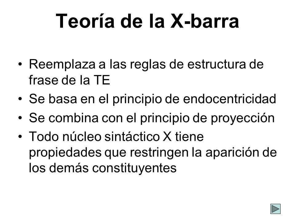 Teoría de la X-barra Reemplaza a las reglas de estructura de frase de la TE. Se basa en el principio de endocentricidad.