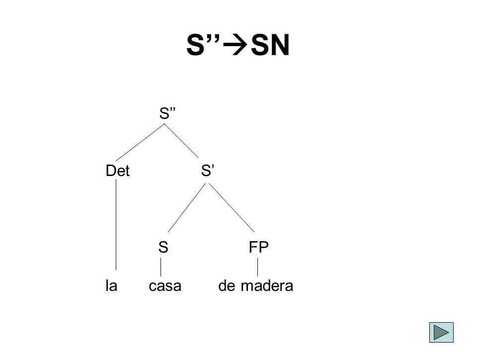 S''SN S'' Det S' S FP la casa de madera