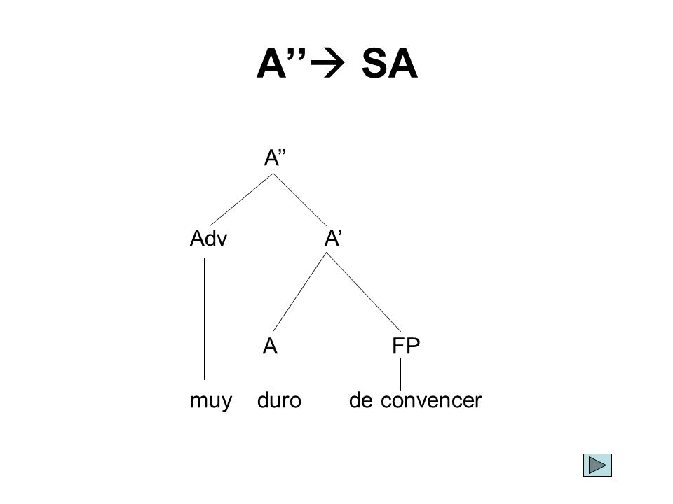 A'' SA A'' Adv A' A FP muy duro de convencer