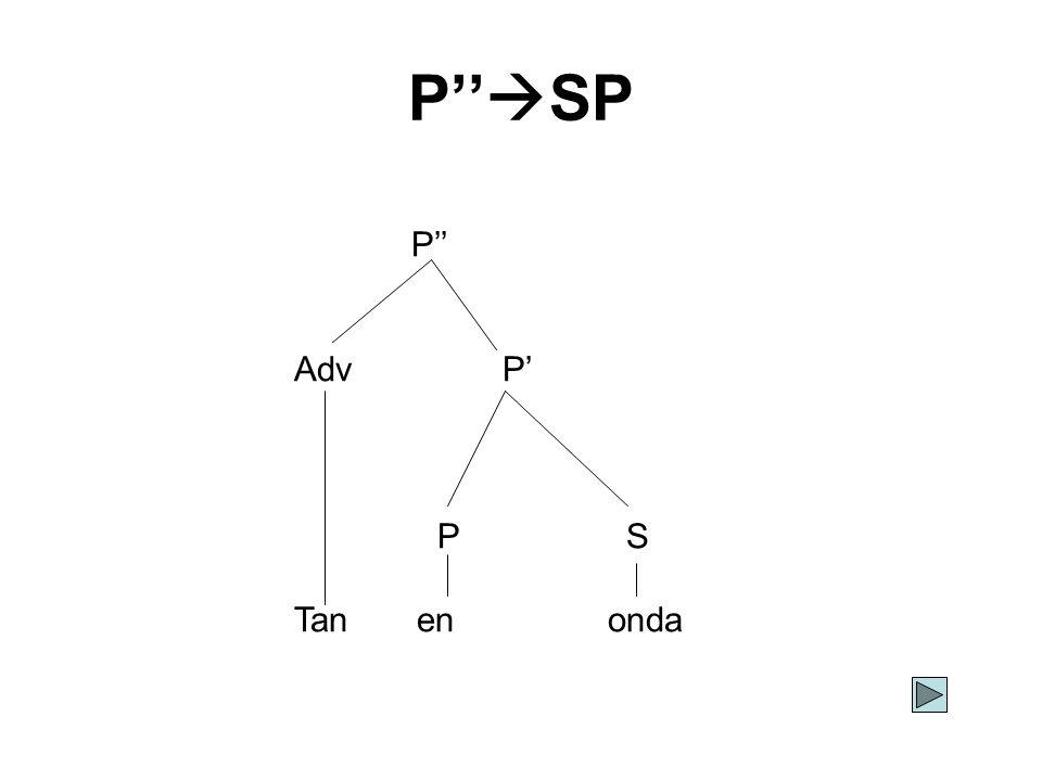 P''SP P'' Adv P' P S Tan en onda