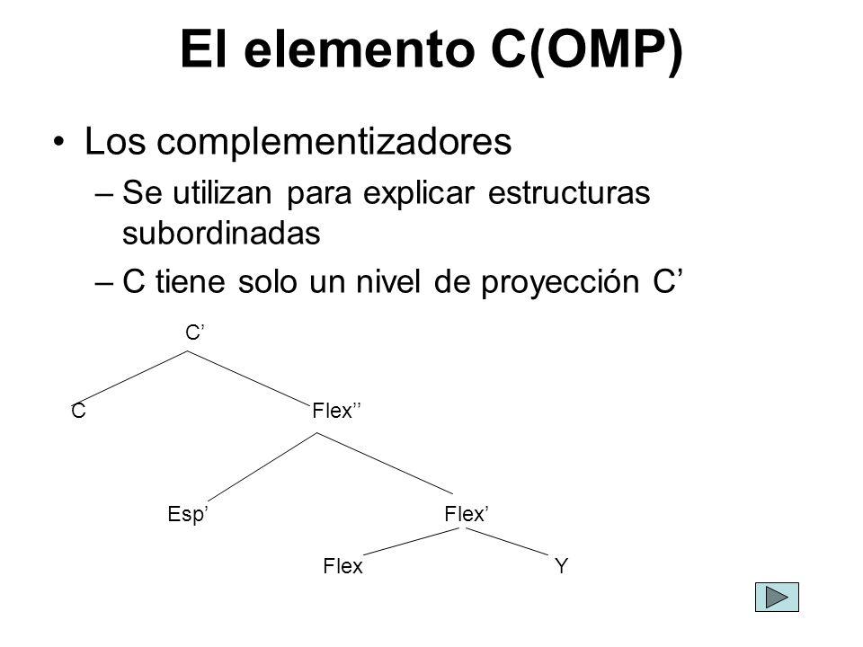 El elemento C(OMP) Los complementizadores