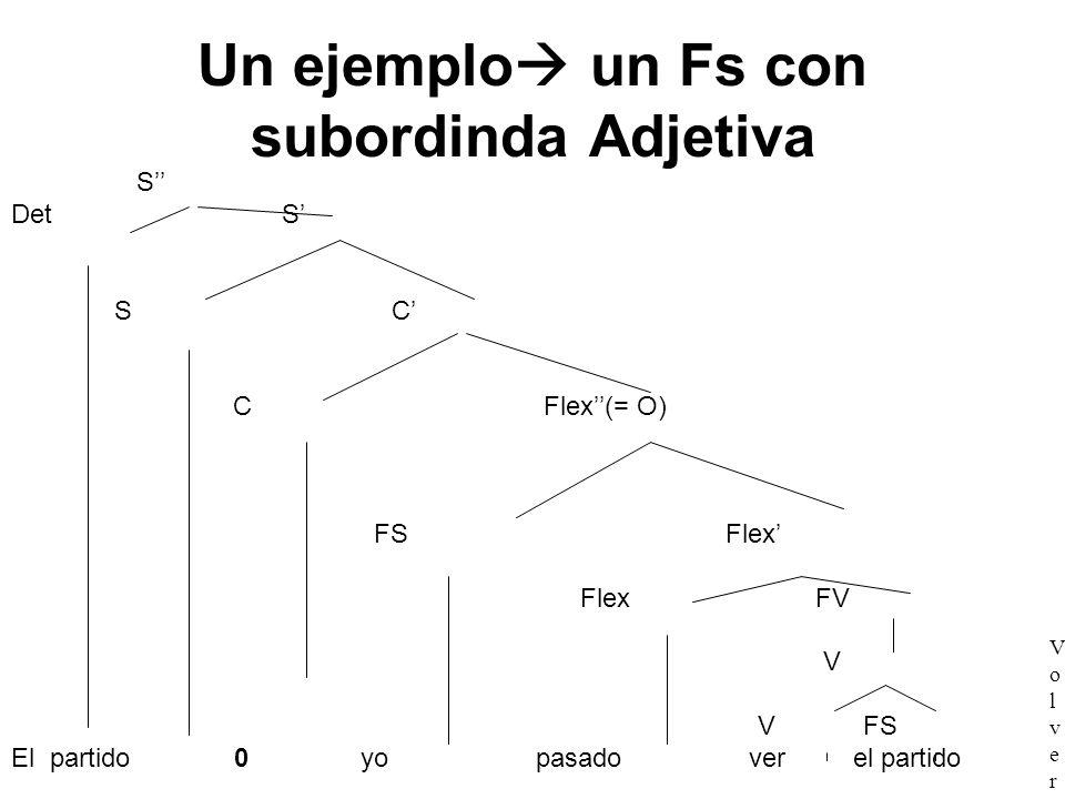Un ejemplo un Fs con subordinda Adjetiva