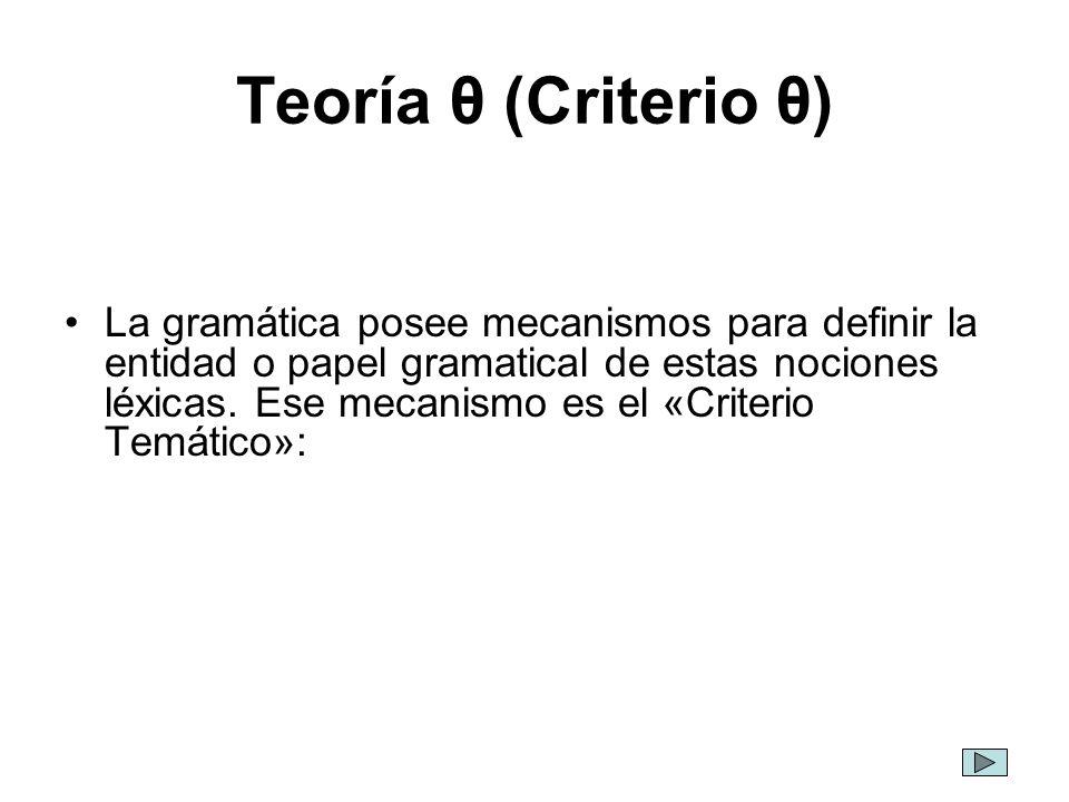 Teoría θ (Criterio θ)