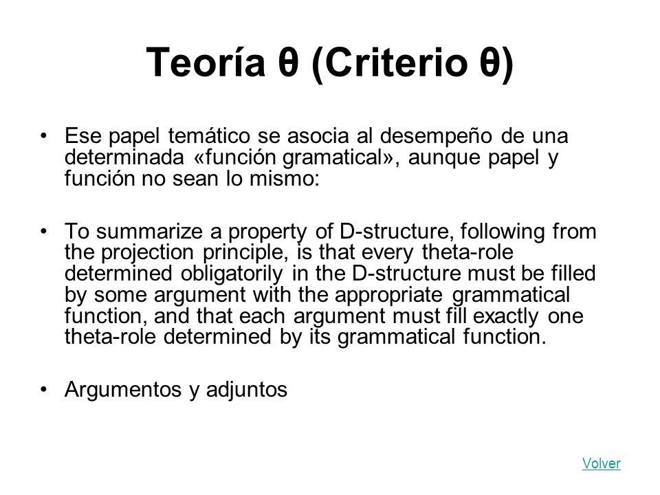 Teoría θ (Criterio θ) Ese papel temático se asocia al desempeño de una determinada «función gramatical», aunque papel y función no sean lo mismo: