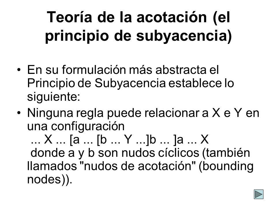 Teoría de la acotación (el principio de subyacencia)