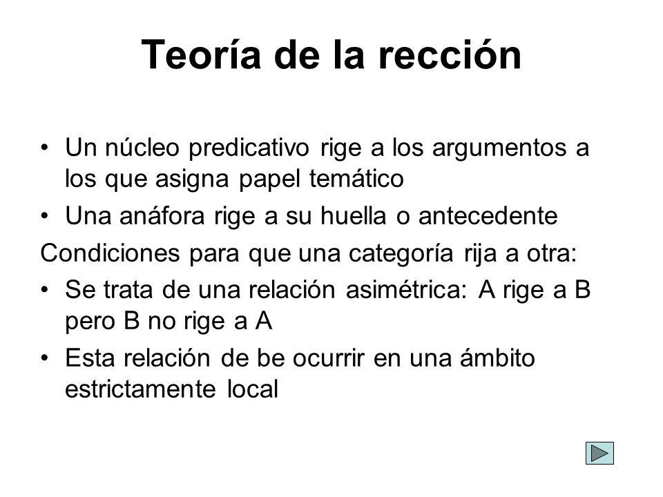 Teoría de la rección Un núcleo predicativo rige a los argumentos a los que asigna papel temático. Una anáfora rige a su huella o antecedente.